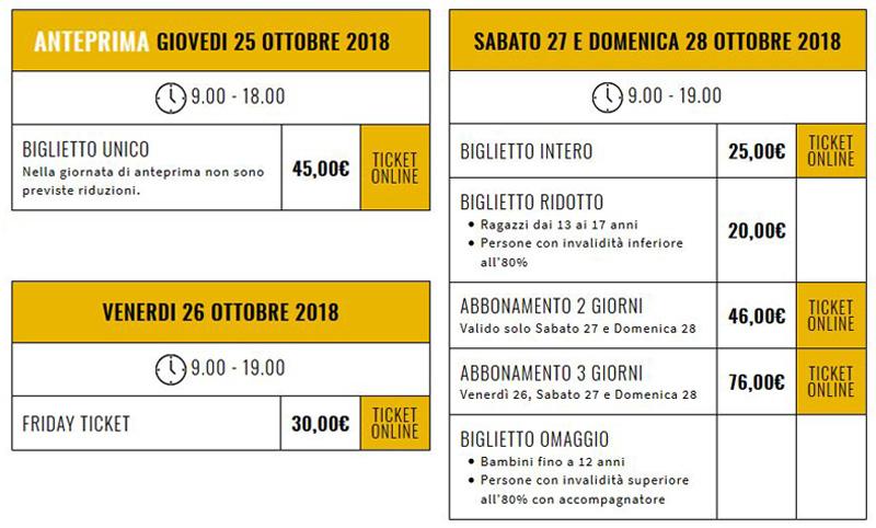 Fiera di Padova 2019, giorni e orari